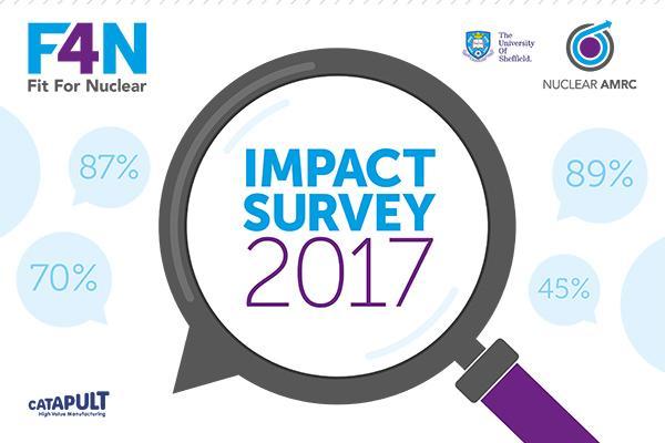 F4N survey17